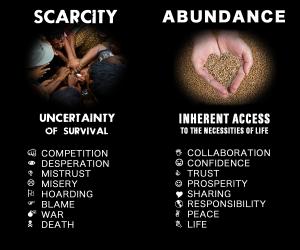 The Scarcity Mindset
